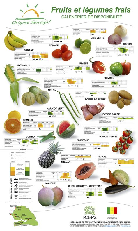 0 cal vegetables seasonal fruits and vegetables chart india welcome to