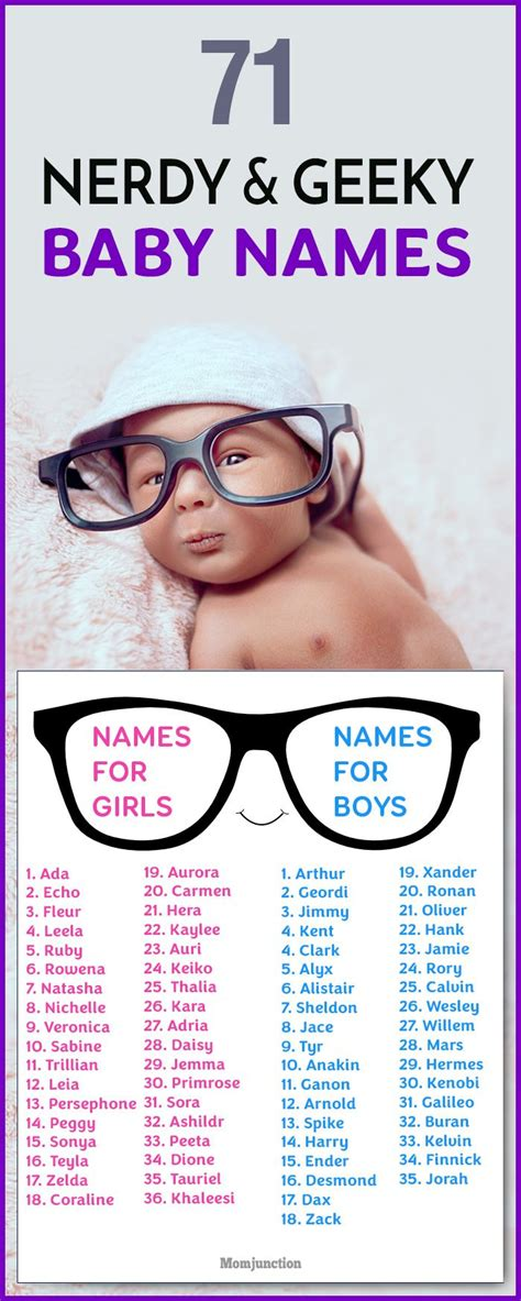 nerdy names the 25 best new baby names ideas on