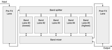 audio signal path capacitors multipass operator s manual