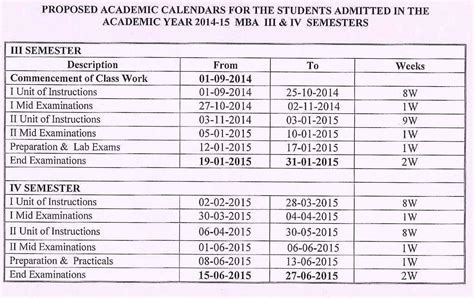 Mg Mba Results 2014 Semester by Jntuk Mba Iii Iv Sem Academic Calendar 2014 15 Admitted