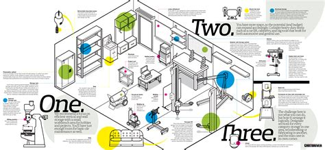 garage layouts design the well equipped garage tips and tricks for a versatile