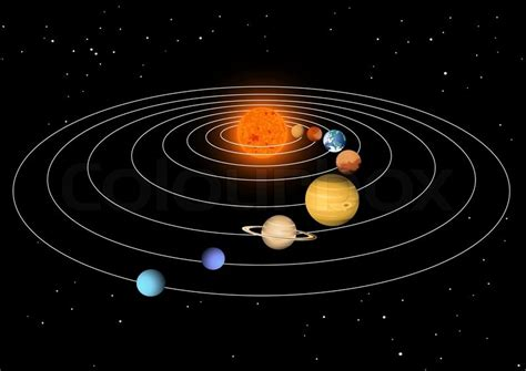 8 Facts On The Solar System by Solar System With 8 Planets Stock Vector Colourbox