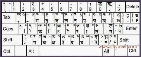 free download remington keyboard layout image result for devlys 010 hindi font keyboard chart