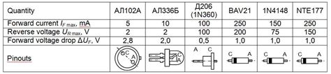 diode max current diode max current 28 images dmt 121 electronic devices ppt electrical engineering