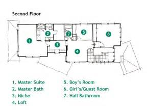 green home floor plans hgtv green home rendering and floor plan page factory homes