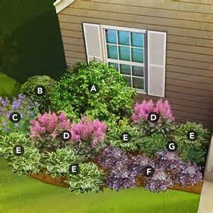 shade garden plans by region