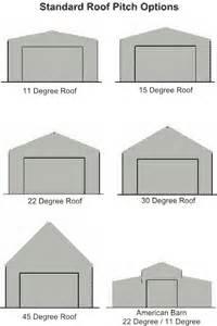 roof pitch  sheds kiwi shedsgreat sheds