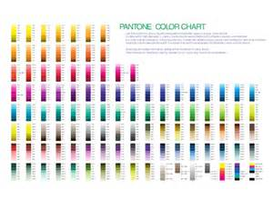 gcmi colors pms color chart superpantoncititos