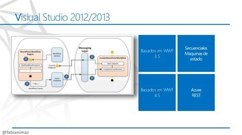 visio studio 2013 construyendo procesos de negocio 2013 sps13