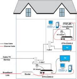 rj11 to rj45 wiring diagram manual user pdf autos post