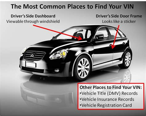 What Is A Vin Number For A Car by Why Is A Vehicle Identification Number Important Bom