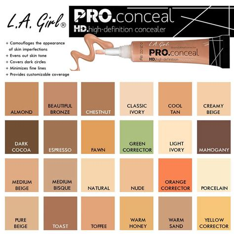 la colors pro concealer 3 x la pro concealer hd uk seller 100 authentic 24