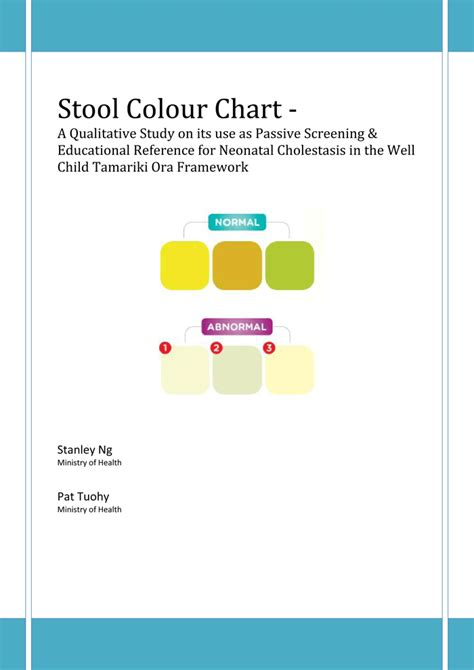 Adults Stool Color Chart by Stool Color Charts To Understand Changing Colors And Meanings