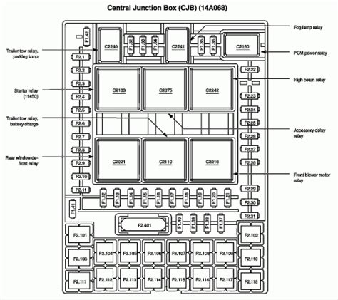 2001 ford expedition fuse box diagram 2003 ford expedition fuse box for sale fuse box and