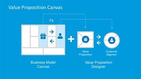 Value Proposition Canvas Powerpoint Template Slidemodel Value Proposition Powerpoint Template
