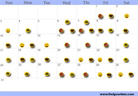 Capricorn Calendar 2006 Astrology Calendars For All Zodiac Signs Capricorn