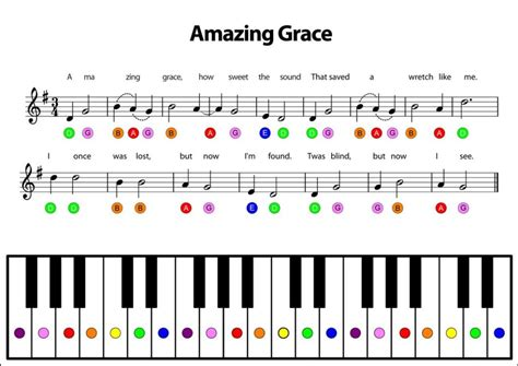 best songs to play on keyboard beginner piano for