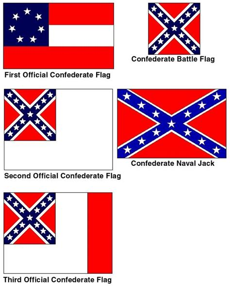 design and meaning of the confederate flag this flag is not racist unless you re an uneducated idiot