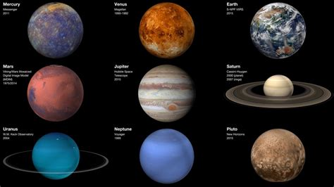 what colors are the planets hyperwall our solar system