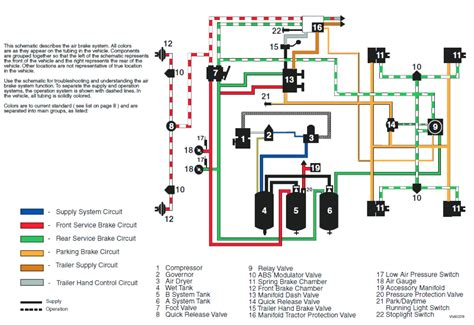 diagram freightliner electrical wiring diagram