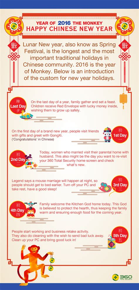 6 new year s facts for 2016 inforgraphic new year tradition infographic 360 total