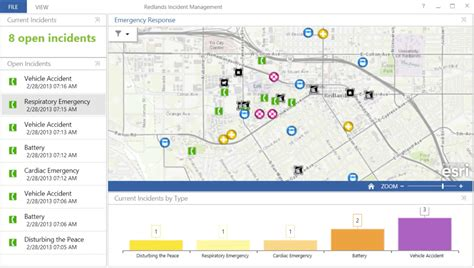 data view vs layout view arcgis dashboards making charts and graphs easier to understand