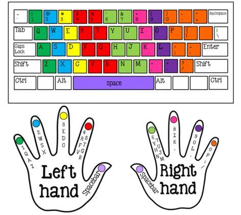 keyboard layout finger position keyboarding kemp s 21st century lab