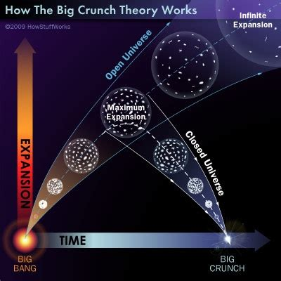 libro fast jets and other beyond the big bang howstuffworks