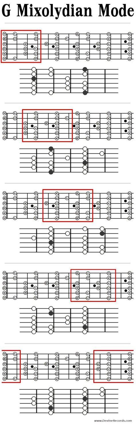 Guitar Chords Name