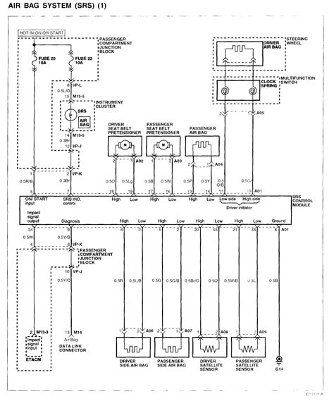 air bag wiring diagram wiring diagram with description