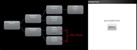 layoutinflater inflater activity context getlayoutinflater java can someone explain inflate method deeper