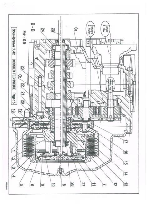 diagramme fast boite de vitesse etude d une boite vitesse embrayage et arbre primaire de