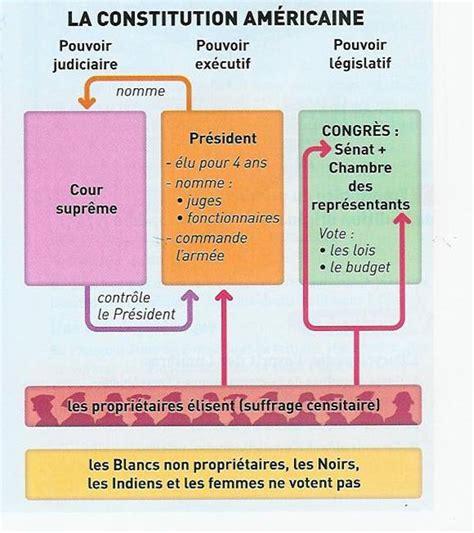 Faire Un Mba En Gratuit Aux Etats Unis by Les Difficult 233 S De La Monarchie Segpa Facile