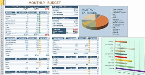 excel 2010 budget template daily expense budget spreadsheet excel template