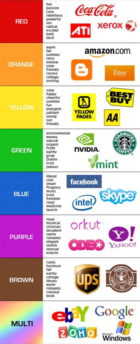 color choosing swissmiss a guide to choosing colors for your brand
