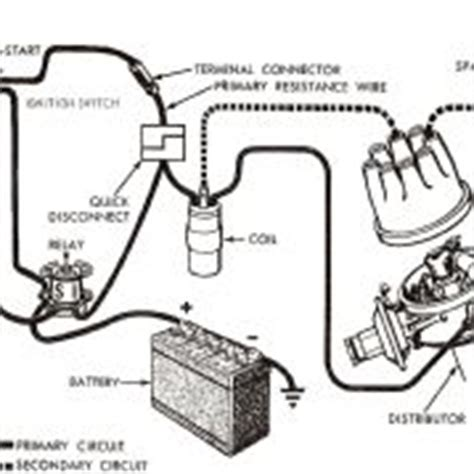 mdmp 1001 01 ignition systems basic concept ignition