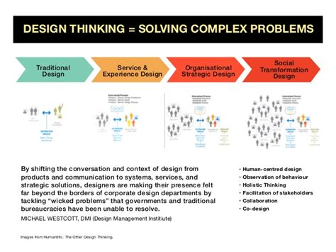 design problems that need solving social transformation design solving complex problems