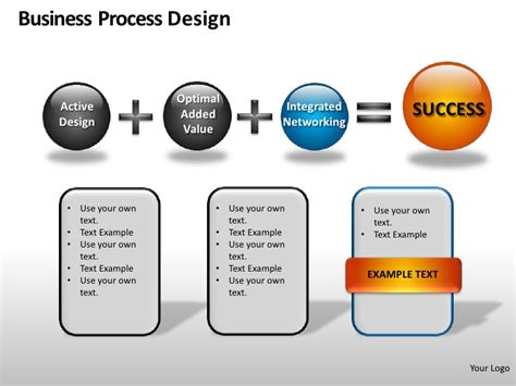 process layout definition in business business process design powerpoint presentation templates