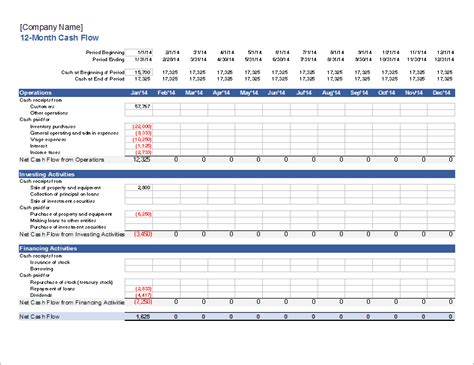 cash flow analysis excel format cash flow statement template for excel statement of cash
