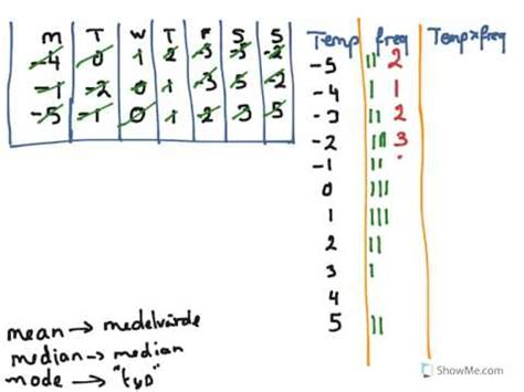 how to find the table year 8 9 how to find median mode with negative