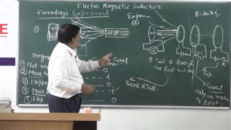 electromagnetic induction notes by pradeep kshetrapal xii 5 1 electromagnetic induction faradays laws 2014 pradeep kshetrapal physics mp4