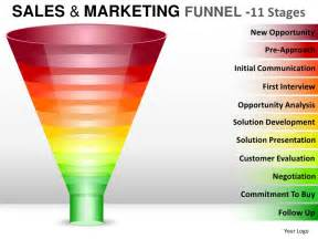 sales funnel templates sales and marketing funnel 11 stages powerpoint