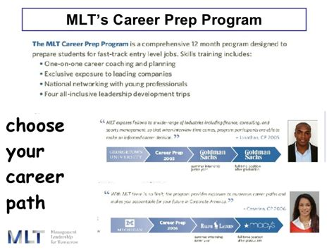 Mlt Mba Prep Program by Mlt Cp 2008 Cus Presentation