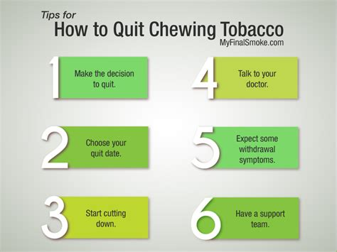 How To Detox From Quit Smokeing by Chewing Tobacco Learn The Facts Myfinalsmoke
