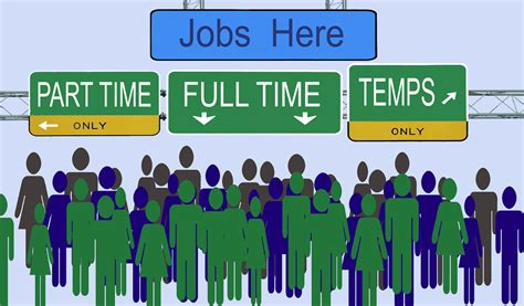 Difference Between Parttime And Fulltime Mba by The Difference Between Time Part Time Casual And