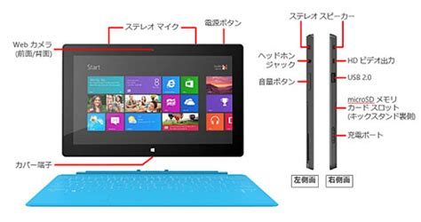 Office 2013 Home Student 1303 by Surface Rt は3月15日に発売 4万9800円から Itmedia Pc User