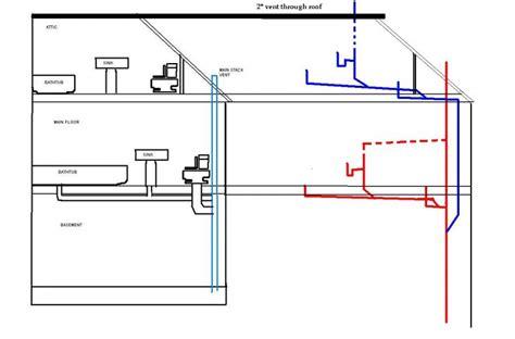 Bathroom Plumbing Ventilation Attic Bathroom Venting