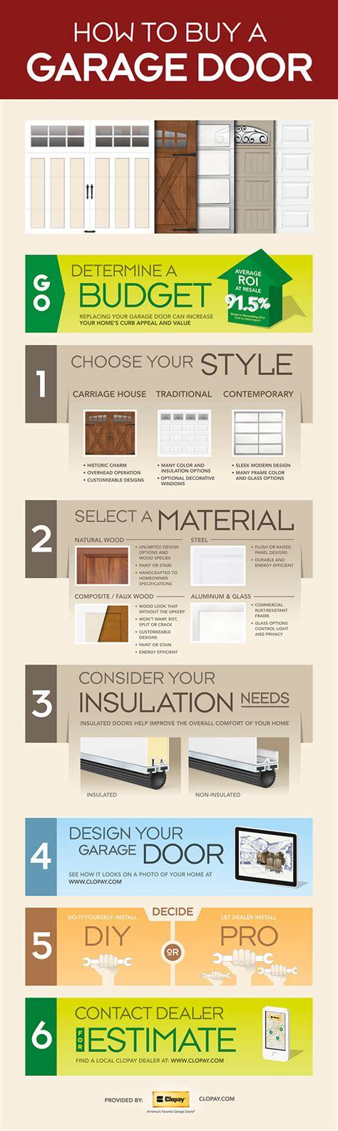 How To Buy A Garage Door Tips For Choosing A Garage Door