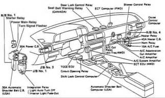 1989 Toyota Camry Fuse Box Diagram 1989 Toyota Camry Engine Diagram Get Free Image About