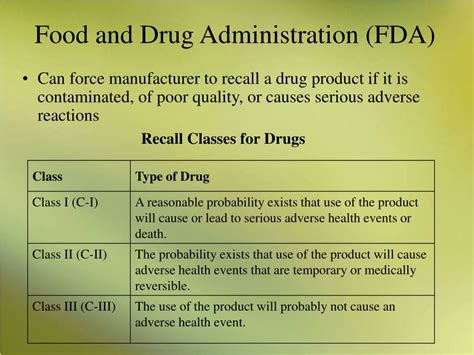 Food And Drug Administration Medwatch Report | ppt chapter 2 powerpoint presentation id 250015